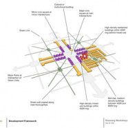 Richmond City Center Area Plan – IBI Group